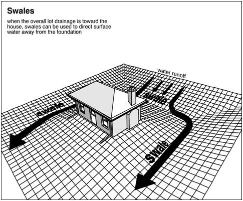 L'eau : Pire ennemi d'une maison – Inspection Elite